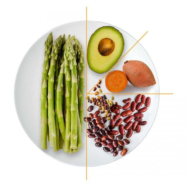 Healthy portions plate with asparagus, avocado, sweet potato, and beans.